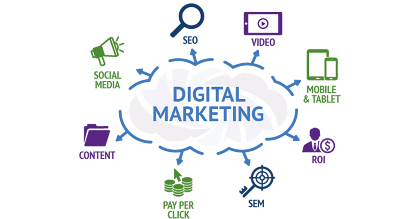 Digital Marketing Course in Navsari - Get 100% Job Placemetns